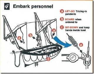 Lifeboatlaunching4
