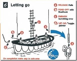 Lifeboatlaunching6