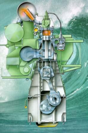 MAN B&W MC series uniflow scavenged engine